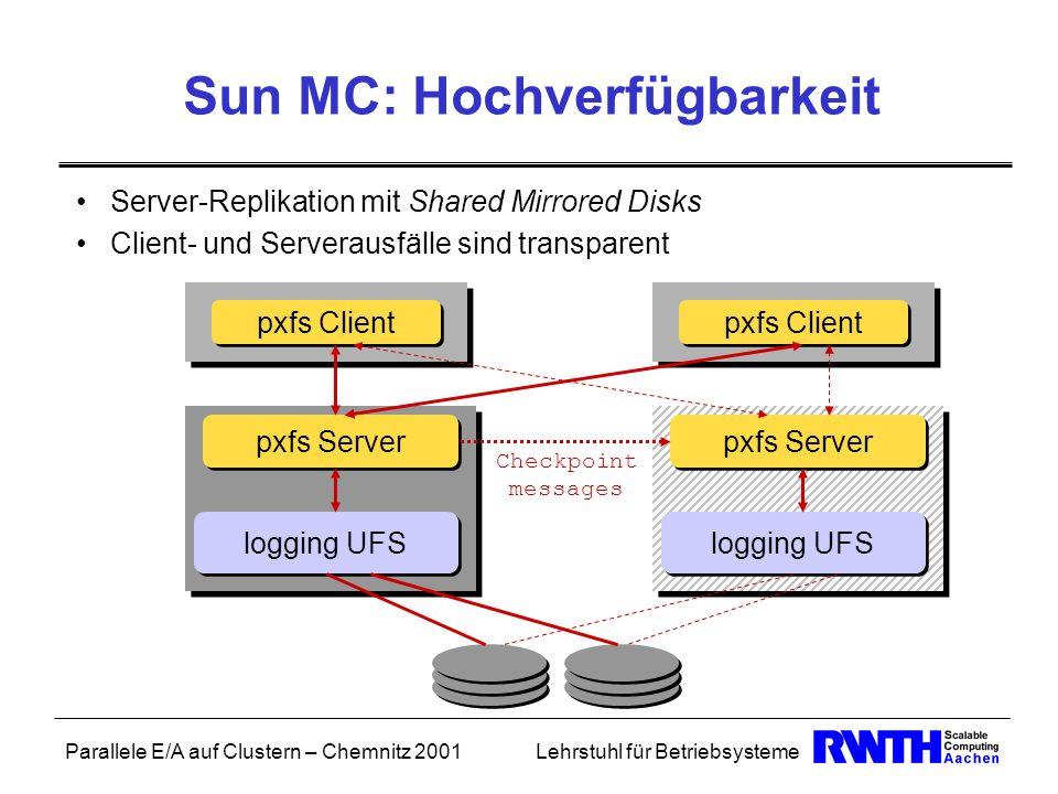 Parallele E/A auf Clustern – Chemnitz 2001Lehrstuhl für Betriebsysteme Sun MC: Hochverfügbarkeit Server-Replikation mit Shared Mirrored Disks Client-