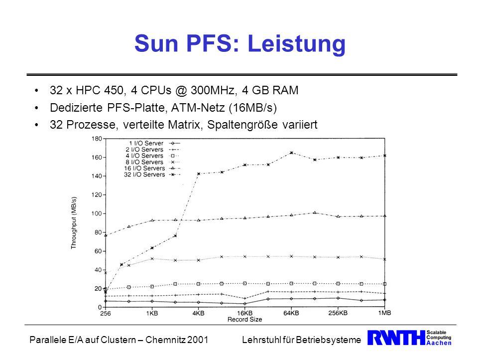 Parallele E/A auf Clustern – Chemnitz 2001Lehrstuhl für Betriebsysteme Sun PFS: Leistung 32 x HPC 450, 4 CPUs @ 300MHz, 4 GB RAM Dedizierte PFS-Platte