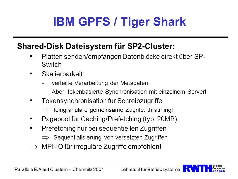 Parallele E/A auf Clustern – Chemnitz 2001Lehrstuhl für Betriebsysteme IBM GPFS / Tiger Shark Shared-Disk Dateisystem für SP2-Cluster: Platten senden/