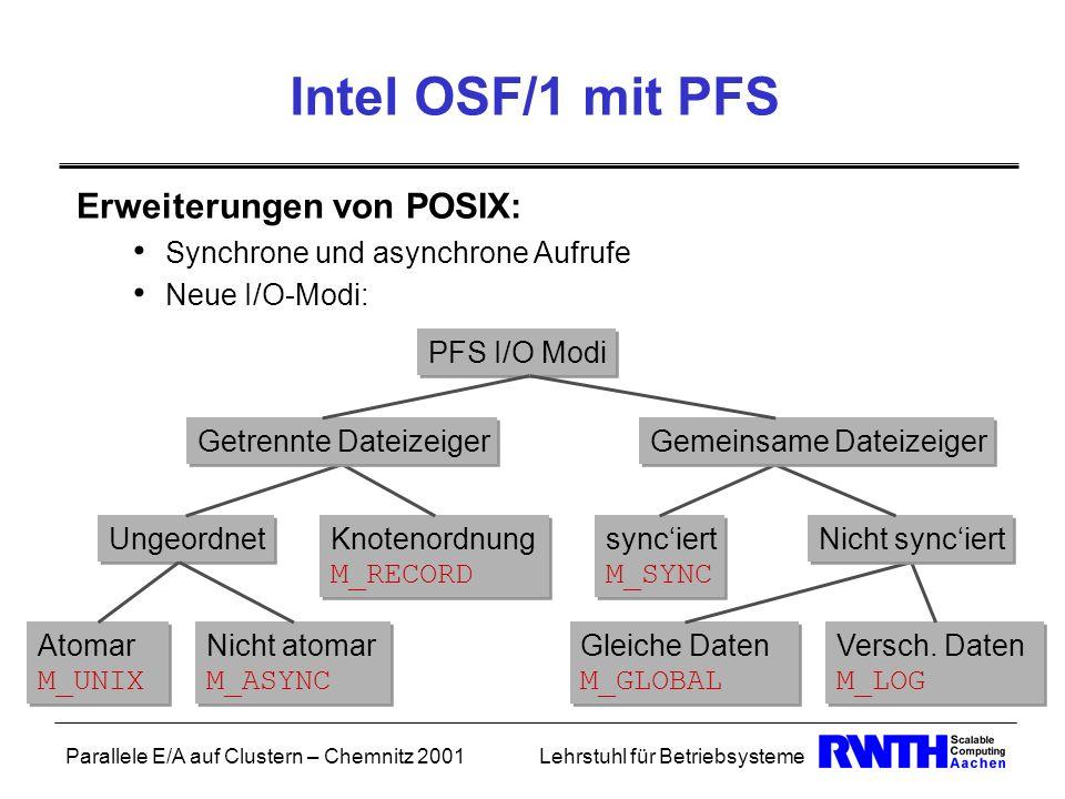 Parallele E/A auf Clustern – Chemnitz 2001Lehrstuhl für Betriebsysteme Intel OSF/1 mit PFS Erweiterungen von POSIX: Synchrone und asynchrone Aufrufe N