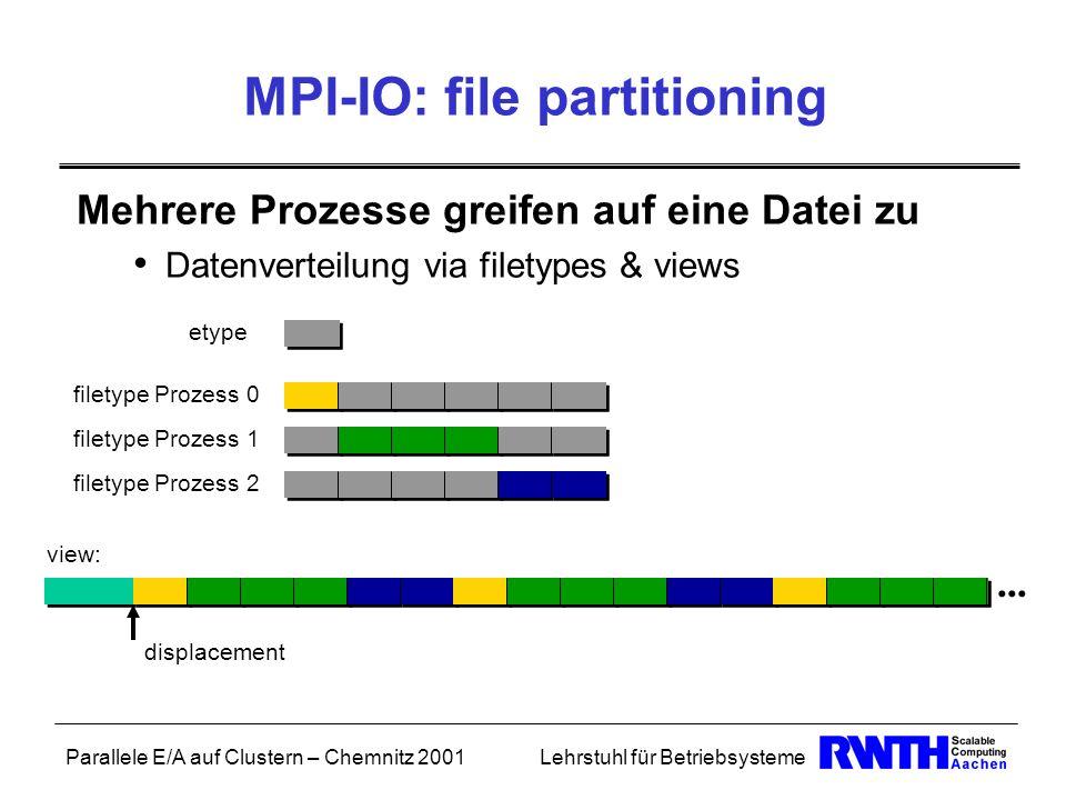 Parallele E/A auf Clustern – Chemnitz 2001Lehrstuhl für Betriebsysteme MPI-IO: file partitioning Mehrere Prozesse greifen auf eine Datei zu Datenverte