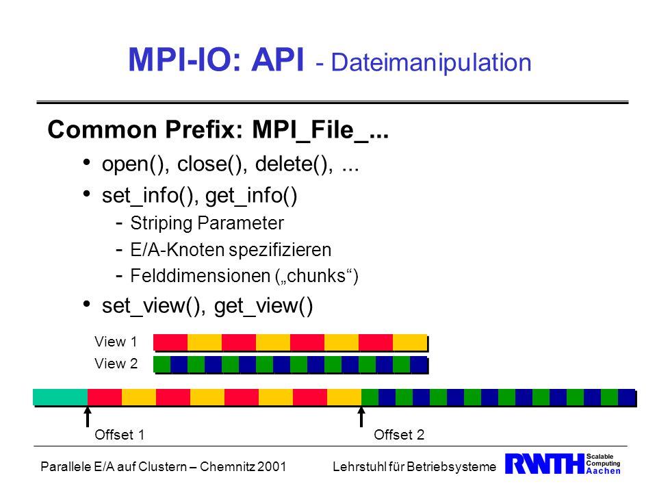 Parallele E/A auf Clustern – Chemnitz 2001Lehrstuhl für Betriebsysteme MPI-IO: API - Dateimanipulation Common Prefix: MPI_File_... open(), close(), de