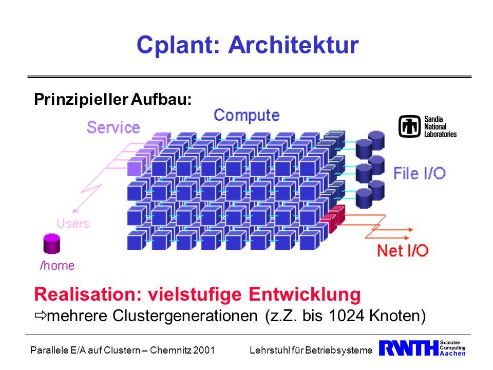 Parallele E/A auf Clustern – Chemnitz 2001Lehrstuhl für Betriebsysteme Cplant: Architektur Prinzipieller Aufbau: Realisation: vielstufige Entwicklung