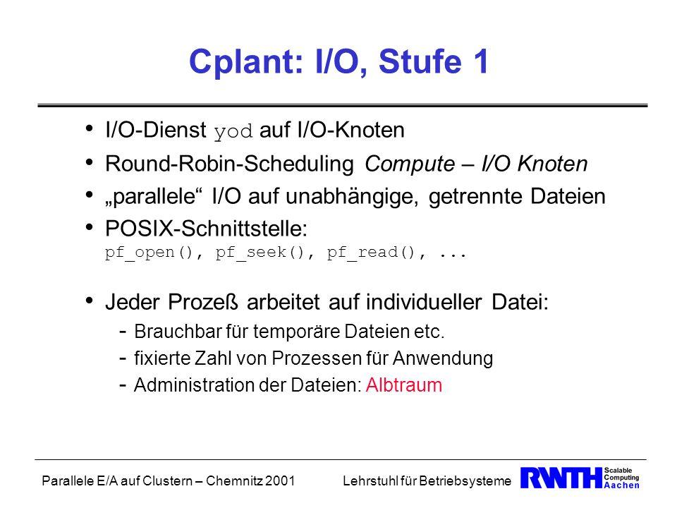 Parallele E/A auf Clustern – Chemnitz 2001Lehrstuhl für Betriebsysteme Cplant: I/O, Stufe 1 I/O-Dienst yod auf I/O-Knoten Round-Robin-Scheduling Compu