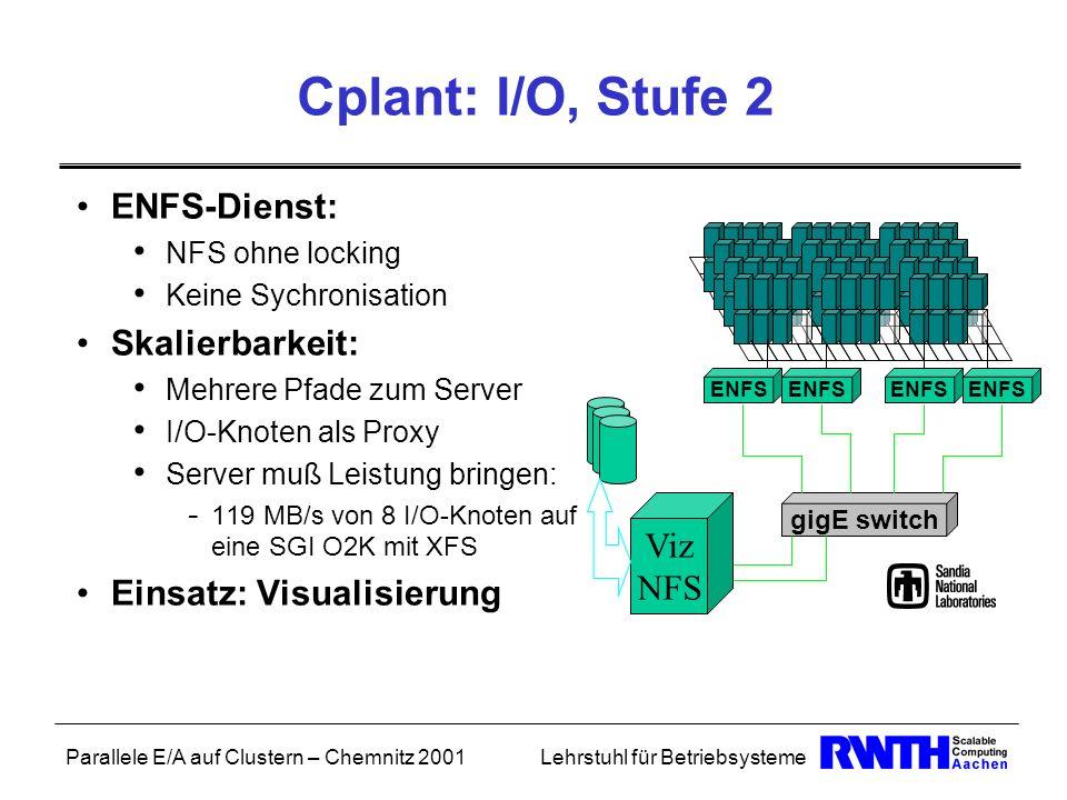 Parallele E/A auf Clustern – Chemnitz 2001Lehrstuhl für Betriebsysteme Cplant: I/O, Stufe 2 ENFS-Dienst: NFS ohne locking Keine Sychronisation Skalier