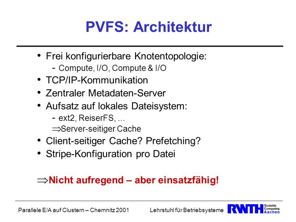 Parallele E/A auf Clustern – Chemnitz 2001Lehrstuhl für Betriebsysteme PVFS: Architektur Frei konfigurierbare Knotentopologie: - Compute, I/O, Compute