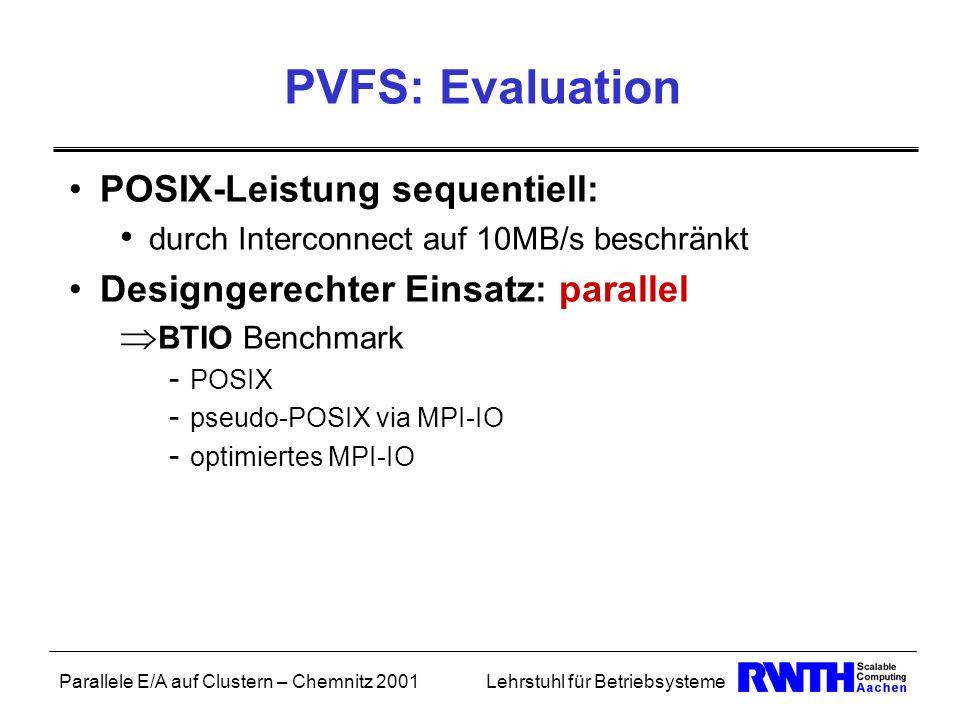 Parallele E/A auf Clustern – Chemnitz 2001Lehrstuhl für Betriebsysteme PVFS: Evaluation POSIX-Leistung sequentiell: durch Interconnect auf 10MB/s besc