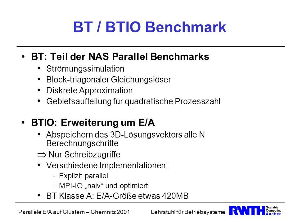 Parallele E/A auf Clustern – Chemnitz 2001Lehrstuhl für Betriebsysteme BT / BTIO Benchmark BT: Teil der NAS Parallel Benchmarks Strömungssimulation Bl