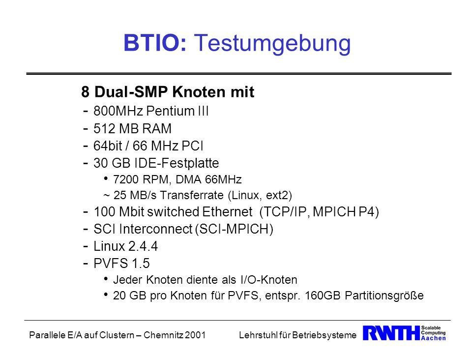 Parallele E/A auf Clustern – Chemnitz 2001Lehrstuhl für Betriebsysteme BTIO: Testumgebung 8 Dual-SMP Knoten mit - 800MHz Pentium III - 512 MB RAM - 64