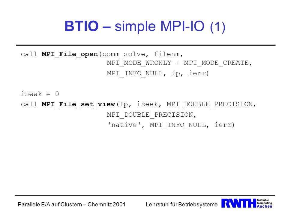 Parallele E/A auf Clustern – Chemnitz 2001Lehrstuhl für Betriebsysteme BTIO – simple MPI-IO (1) call MPI_File_open(comm_solve, filenm, MPI_MODE_WRONLY