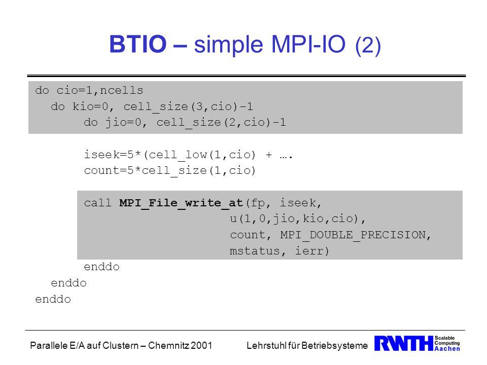 Parallele E/A auf Clustern – Chemnitz 2001Lehrstuhl für Betriebsysteme BTIO – simple MPI-IO (2) do cio=1,ncells do kio=0, cell_size(3,cio)-1 do jio=0,