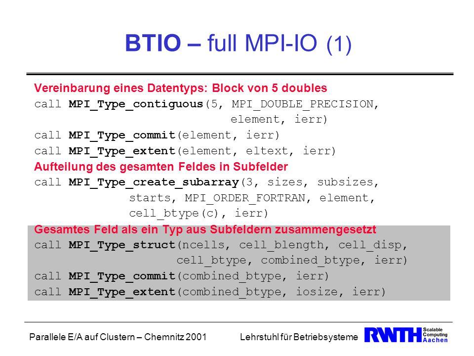 Parallele E/A auf Clustern – Chemnitz 2001Lehrstuhl für Betriebsysteme BTIO – full MPI-IO (1) Vereinbarung eines Datentyps: Block von 5 doubles call M