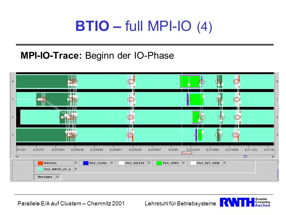Parallele E/A auf Clustern – Chemnitz 2001Lehrstuhl für Betriebsysteme BTIO – full MPI-IO (4) MPI-IO-Trace: Beginn der IO-Phase