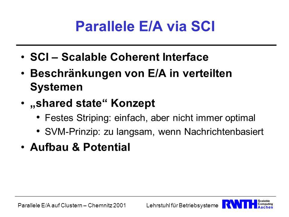 Parallele E/A auf Clustern – Chemnitz 2001Lehrstuhl für Betriebsysteme Parallele E/A via SCI SCI – Scalable Coherent Interface Beschränkungen von E/A