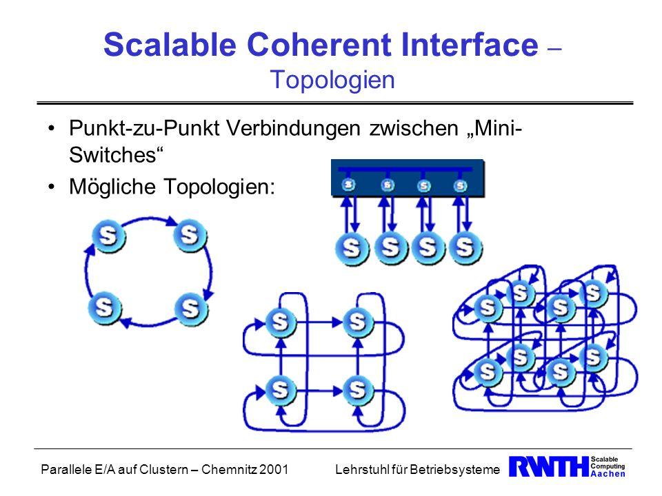 Parallele E/A auf Clustern – Chemnitz 2001Lehrstuhl für Betriebsysteme Scalable Coherent Interface – Topologien Punkt-zu-Punkt Verbindungen zwischen M