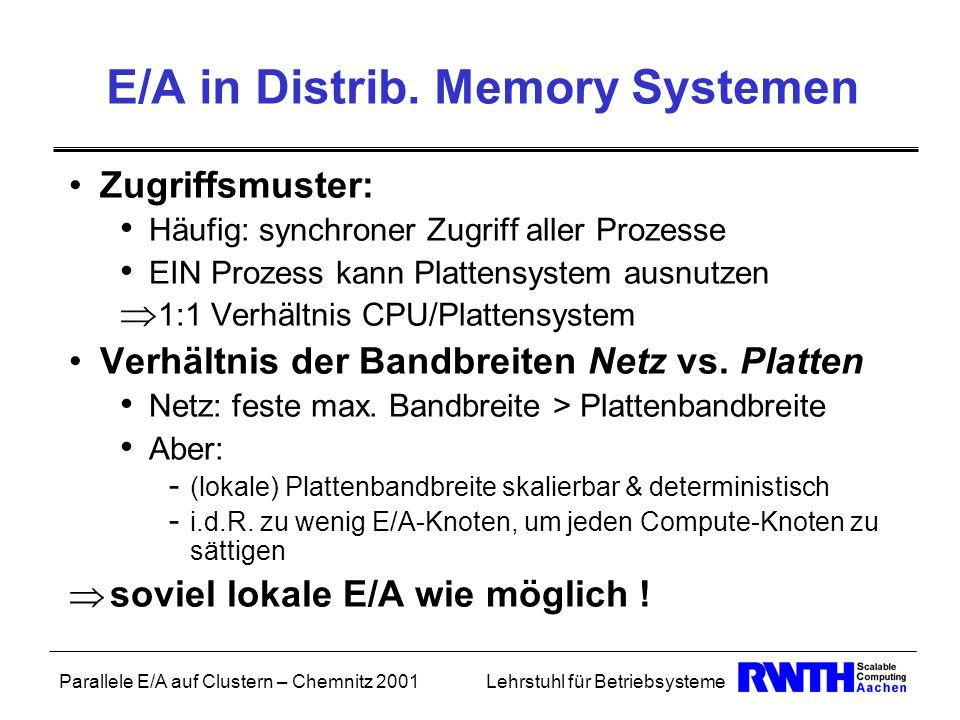 Parallele E/A auf Clustern – Chemnitz 2001Lehrstuhl für Betriebsysteme E/A in Distrib. Memory Systemen Zugriffsmuster: Häufig: synchroner Zugriff alle