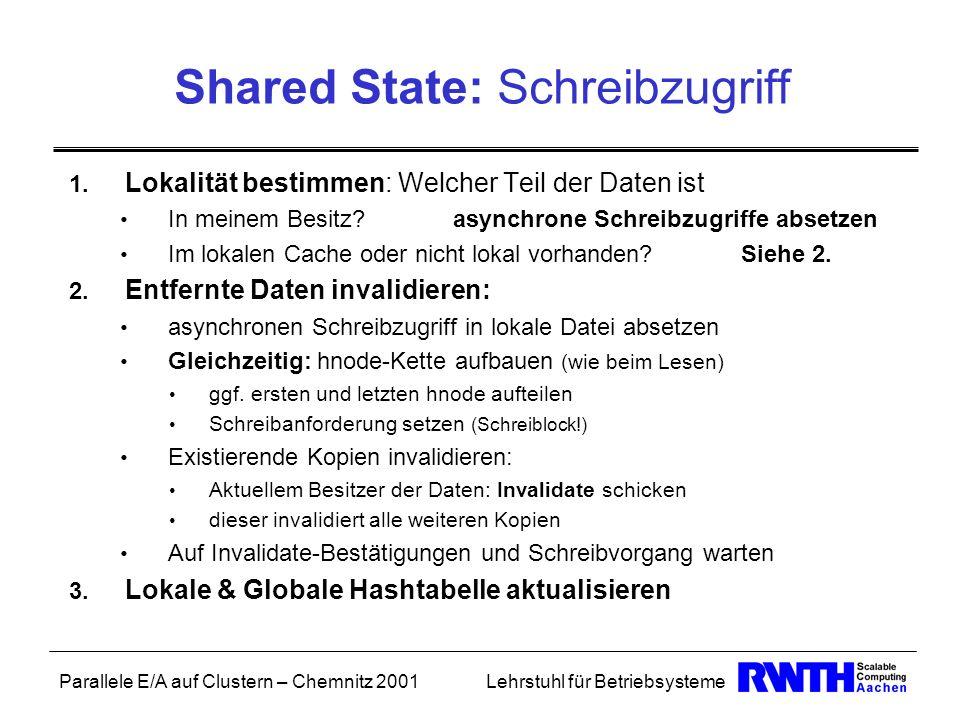 Parallele E/A auf Clustern – Chemnitz 2001Lehrstuhl für Betriebsysteme Shared State: Schreibzugriff 1. Lokalität bestimmen: Welcher Teil der Daten ist