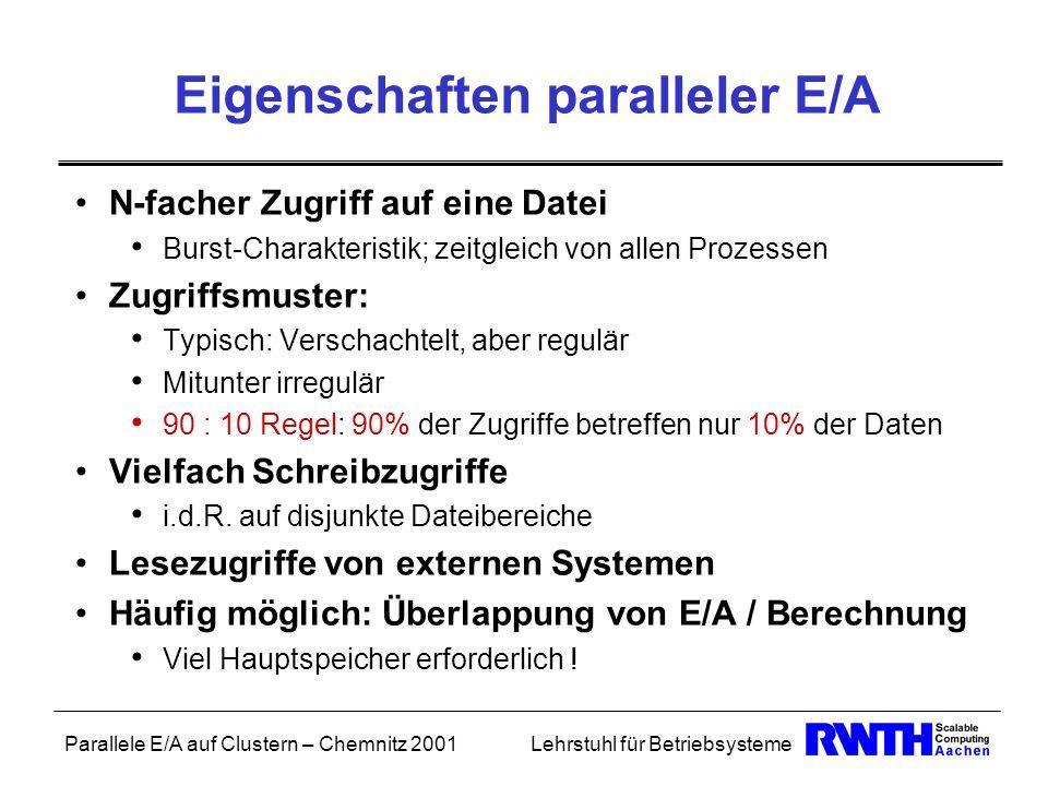 Parallele E/A auf Clustern – Chemnitz 2001Lehrstuhl für Betriebsysteme Eigenschaften paralleler E/A N-facher Zugriff auf eine Datei Burst-Charakterist