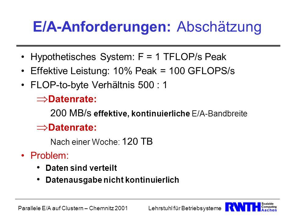 Parallele E/A auf Clustern – Chemnitz 2001Lehrstuhl für Betriebsysteme E/A-Anforderungen: Abschätzung Hypothetisches System: F = 1 TFLOP/s Peak Effekt