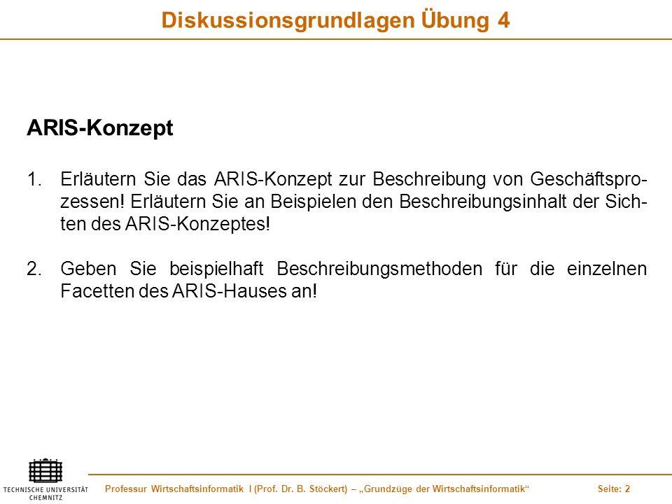Professur Wirtschaftsinformatik I (Prof. Dr. B. Stöckert) – Grundzüge der WirtschaftsinformatikSeite: 2 Diskussionsgrundlagen Übung 4 ARIS-Konzept 1.E