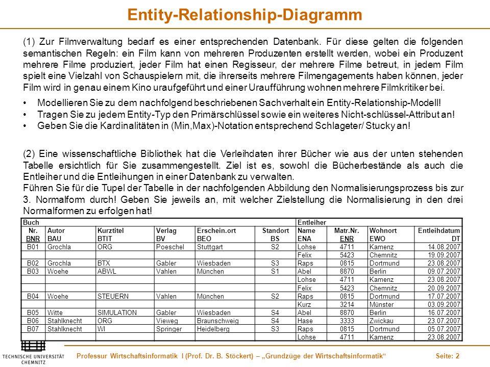 Professur Wirtschaftsinformatik I (Prof. Dr. B. Stöckert) – Grundzüge der WirtschaftsinformatikSeite: 2 Entity-Relationship-Diagramm Modellieren Sie z