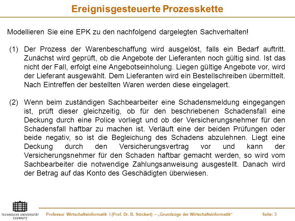 Professur Wirtschaftsinformatik I (Prof. Dr. B. Stöckert) – Grundzüge der WirtschaftsinformatikSeite: 3 Ereignisgesteuerte Prozesskette (1)Der Prozess
