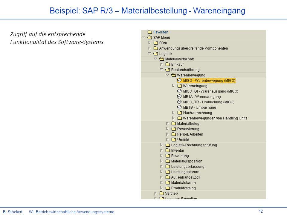 12 Beispiel: SAP R/3 – Materialbestellung - Wareneingang B.