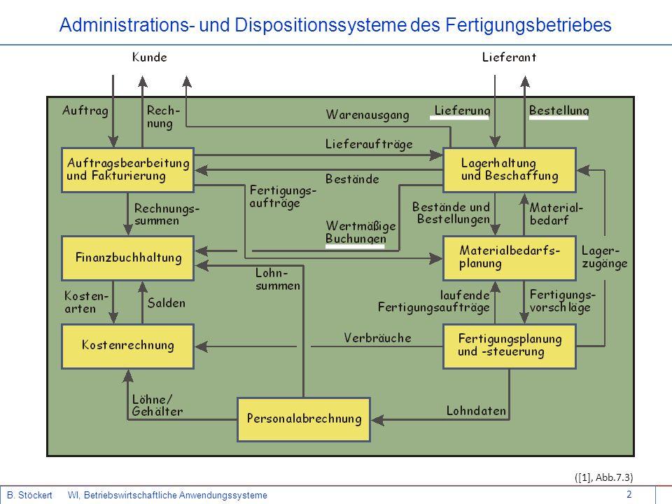 2 B. Stöckert WI, Betriebswirtschaftliche Anwendungssysteme ([1], Abb.7.3) Administrations- und Dispositionssysteme des Fertigungsbetriebes