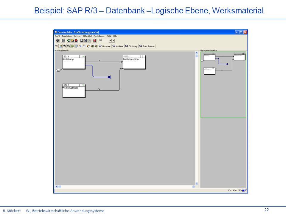 22 Beispiel: SAP R/3 – Datenbank –Logische Ebene, Werksmaterial B.