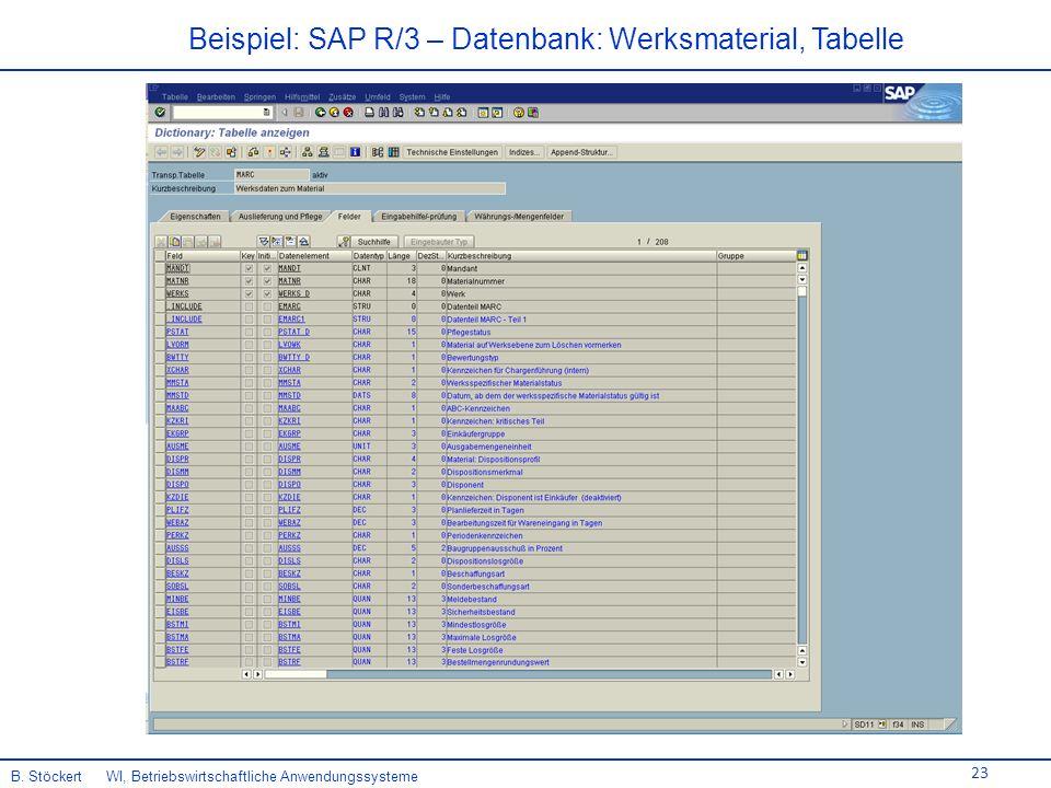23 Beispiel: SAP R/3 – Datenbank: Werksmaterial, Tabelle B.