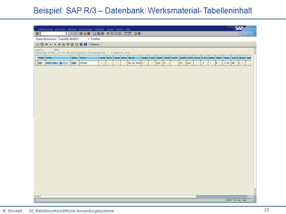 25 Beispiel: SAP R/3 – Datenbank: Werksmaterial- Tabelleninhalt B.