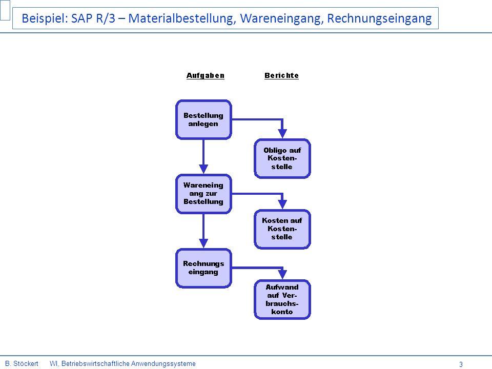 3 Beispiel: SAP R/3 – Materialbestellung, Wareneingang, Rechnungseingang B.