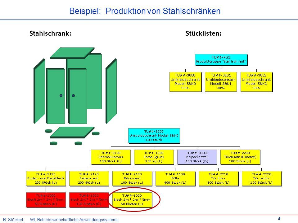 4 Beispiel: Produktion von Stahlschränken B.