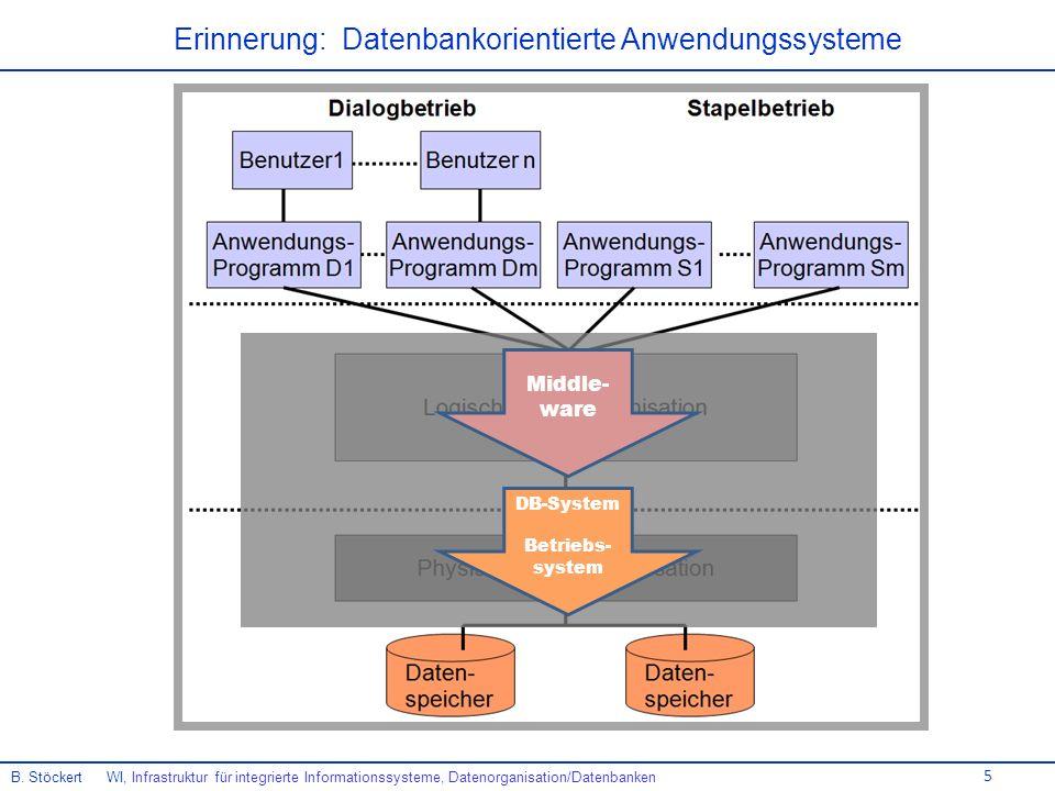 5 Erinnerung: Datenbankorientierte Anwendungssysteme B.
