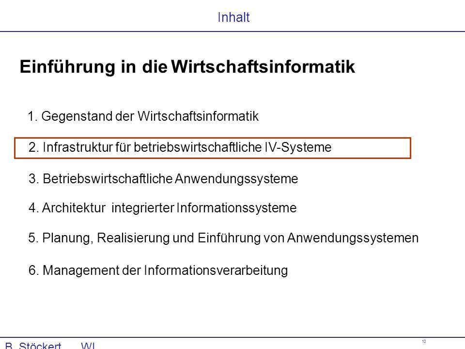 10 B. Stöckert WI Inhalt Einführung in die Wirtschaftsinformatik 1. Gegenstand der Wirtschaftsinformatik 4. Architektur integrierter Informationssyste
