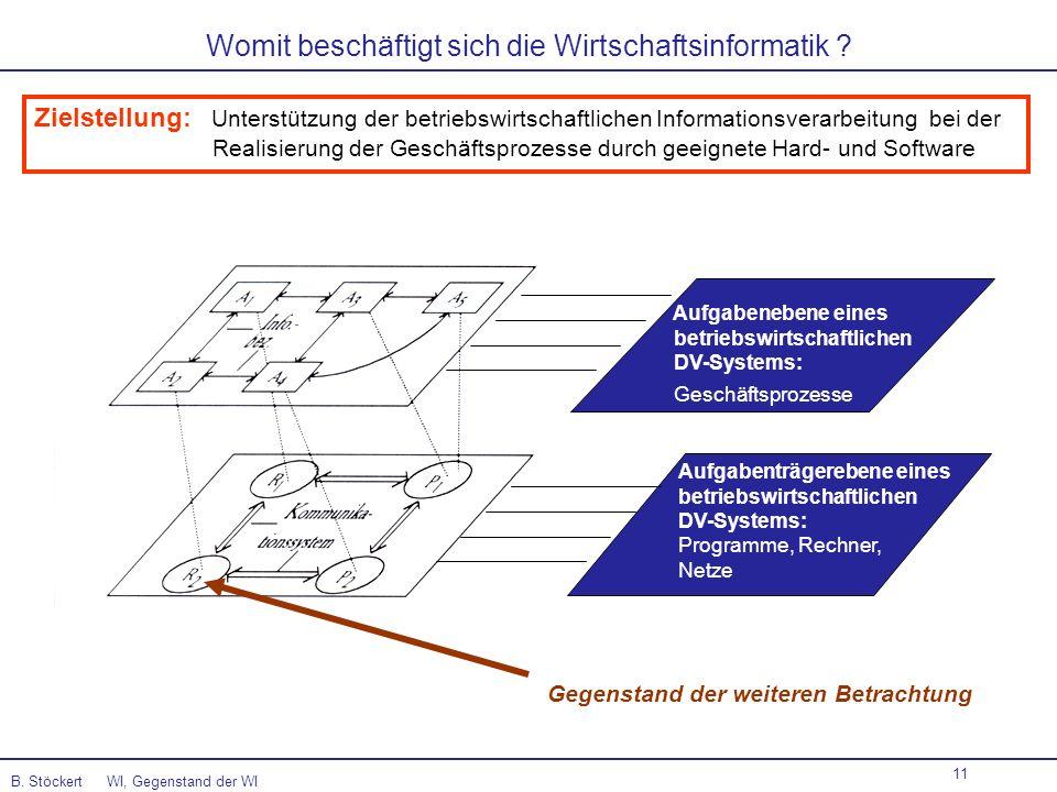 11 B. Stöckert WI, Gegenstand der WI Zielstellung: Unterstützung der betriebswirtschaftlichen Informationsverarbeitung bei der Realisierung der Geschä