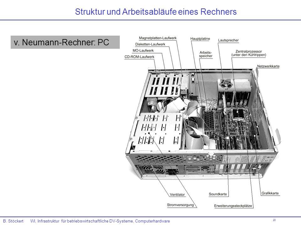 20 B. Stöckert WI, Infrastruktur für betriebswirtschaftliche DV-Systeme, Computerhardware Struktur und Arbeitsabläufe eines Rechners v. Neumann-Rechne