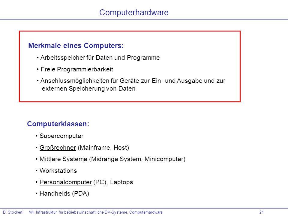 21 Computerhardware Merkmale eines Computers: Arbeitsspeicher für Daten und Programme Freie Programmierbarkeit Anschlussmöglichkeiten für Geräte zur E
