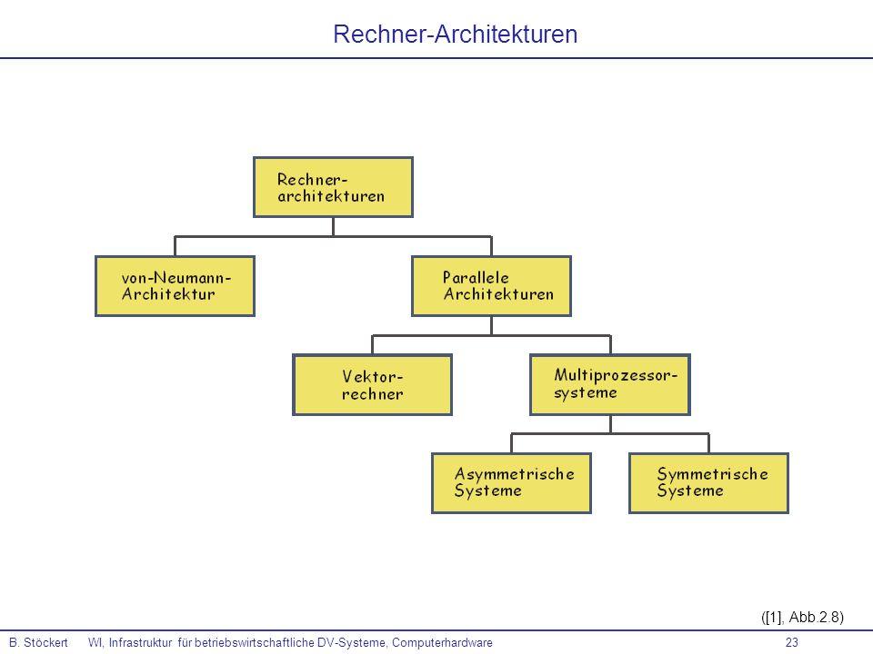 23 ([1], Abb.2.8) B. Stöckert WI, Infrastruktur für betriebswirtschaftliche DV-Systeme, Computerhardware Rechner-Architekturen