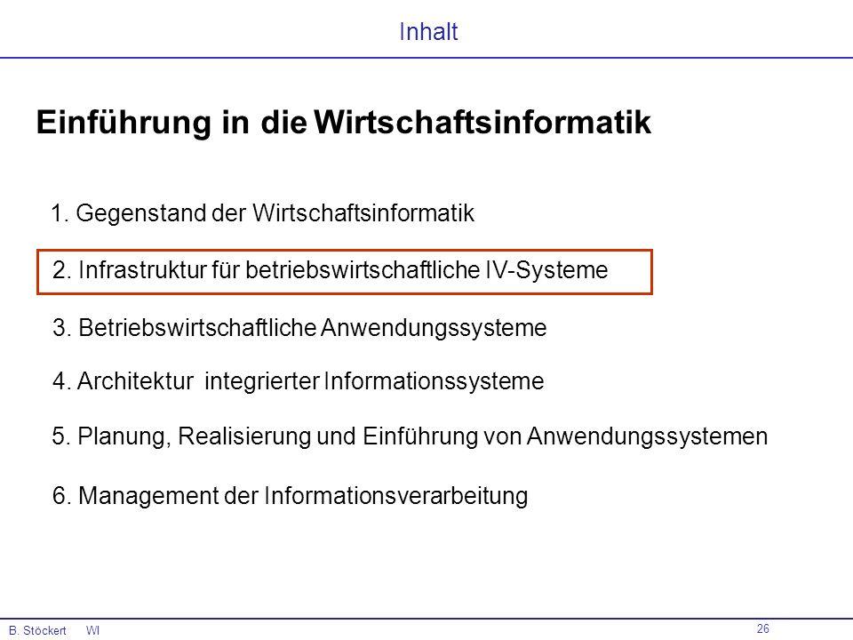 26 B. Stöckert WI Inhalt 1. Gegenstand der Wirtschaftsinformatik 4. Architektur integrierter Informationssysteme 5. Planung, Realisierung und Einführu