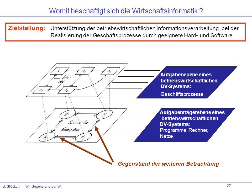 27 B. Stöckert WI, Gegenstand der WI Zielstellung: Unterstützung der betriebswirtschaftlichen Informationsverarbeitung bei der Realisierung der Geschä