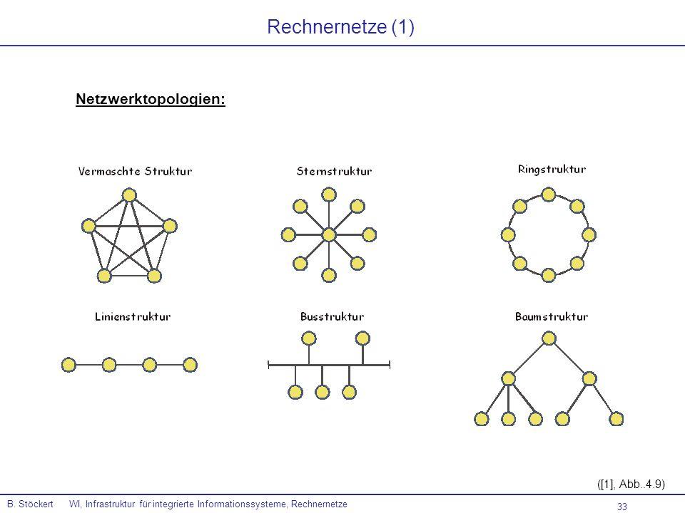 33 B. Stöckert WI, Infrastruktur für integrierte Informationssysteme, Rechnernetze ([1], Abb..4.9) Rechnernetze (1) Netzwerktopologien: