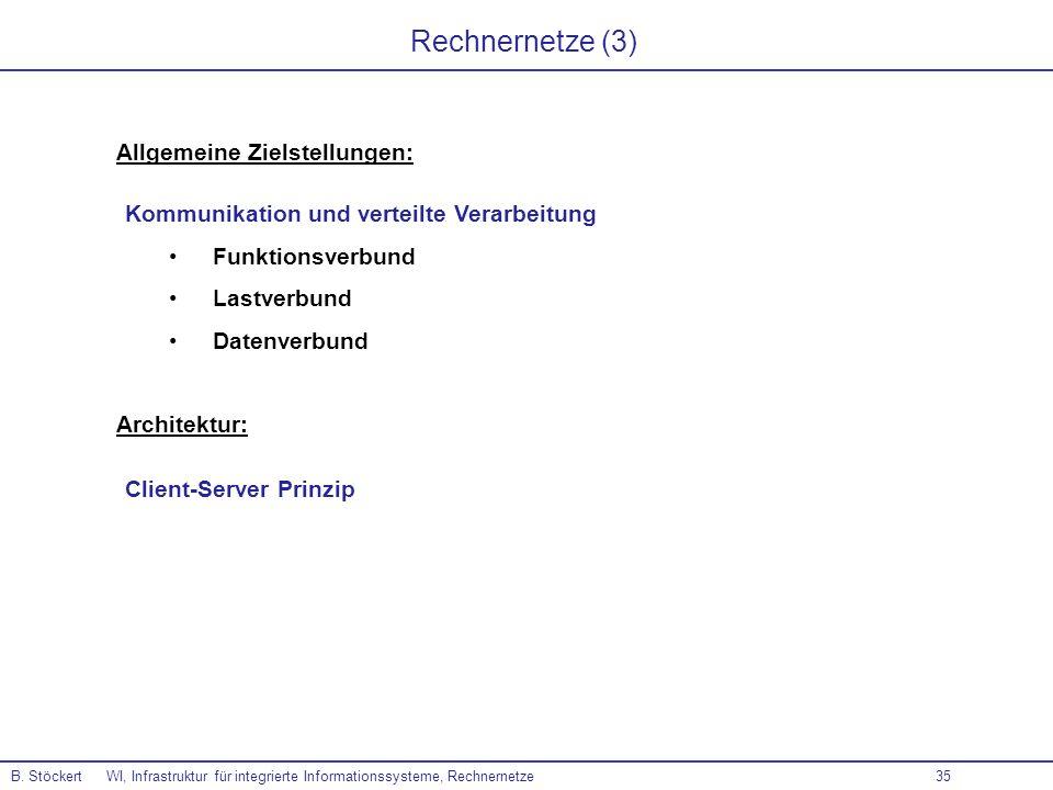 35 B. Stöckert WI, Infrastruktur für integrierte Informationssysteme, Rechnernetze Rechnernetze (3) Allgemeine Zielstellungen: Funktionsverbund Lastve