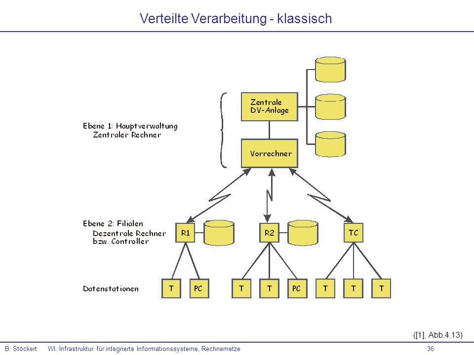 36 B. Stöckert WI, Infrastruktur für integrierte Informationssysteme, Rechnernetze ([1], Abb.4.13) Verteilte Verarbeitung - klassisch