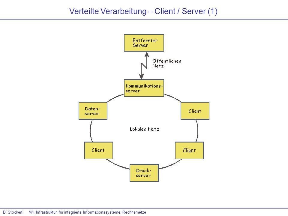37 B. Stöckert WI, Infrastruktur für integrierte Informationssysteme, Rechnernetze Verteilte Verarbeitung – Client / Server (1)