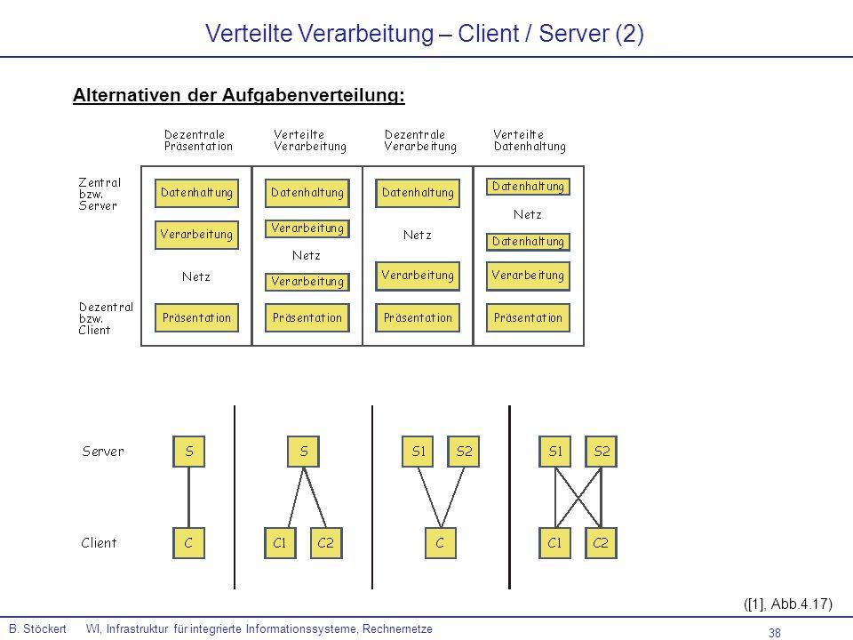 38 B. Stöckert WI, Infrastruktur für integrierte Informationssysteme, Rechnernetze ([1], Abb.4.17) Verteilte Verarbeitung – Client / Server (2) Altern