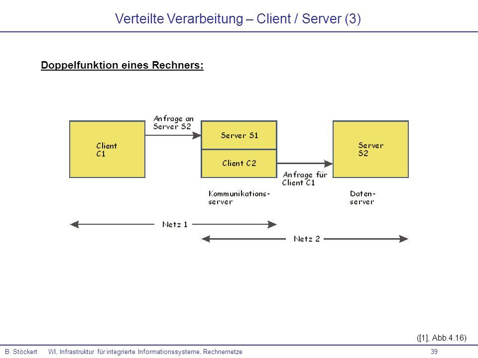 39 B. Stöckert WI, Infrastruktur für integrierte Informationssysteme, Rechnernetze ([1], Abb.4.16) Verteilte Verarbeitung – Client / Server (3) Doppel