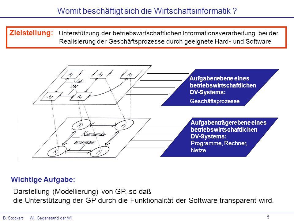 5 B. Stöckert WI, Gegenstand der WI Wichtige Aufgabe: Darstellung (Modellierung) von GP, so daß die Unterstützung der GP durch die Funktionalität der