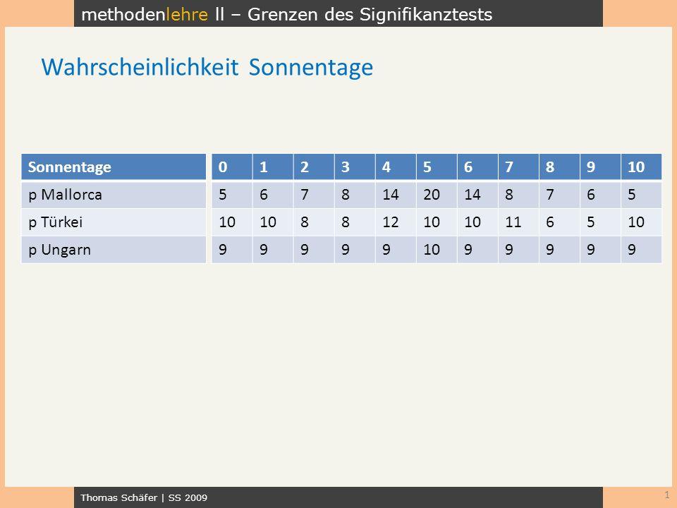methodenlehre ll – Grenzen des Signifikanztests Thomas Schäfer   SS 2009 1 Wahrscheinlichkeit Sonnentage 012345678910 56781420148765 10 881210 116510