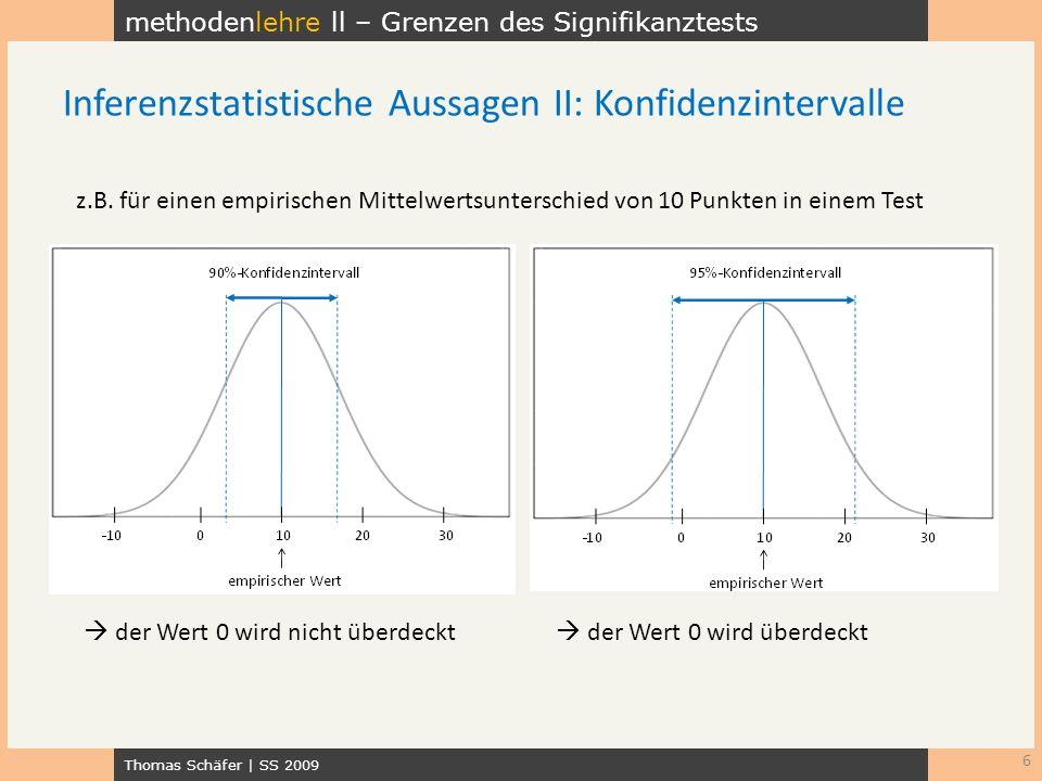 methodenlehre ll – Grenzen des Signifikanztests Thomas Schäfer   SS 2009 6 Inferenzstatistische Aussagen II: Konfidenzintervalle der Wert 0 wird nicht